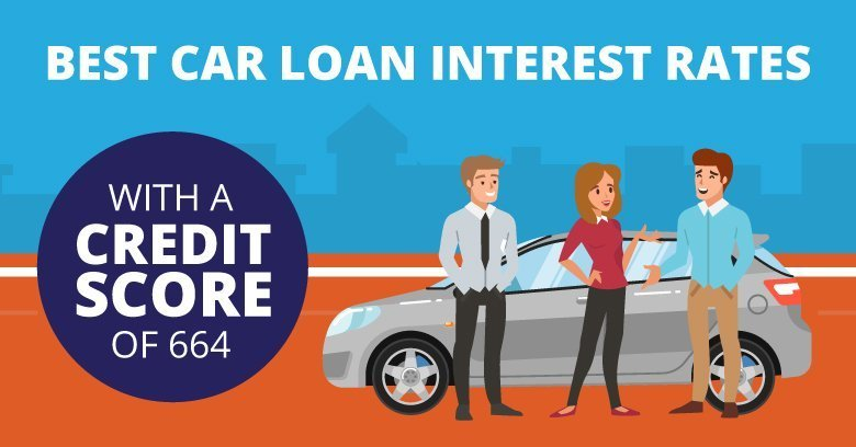 car auto loan interest rate with 664 credit score