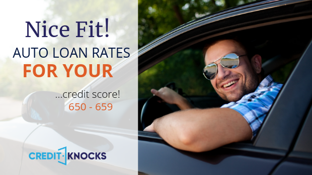 Best Monthly Car Loan Payment with a 650 651 652 653 654 655 656 657 658 659 Credit Score