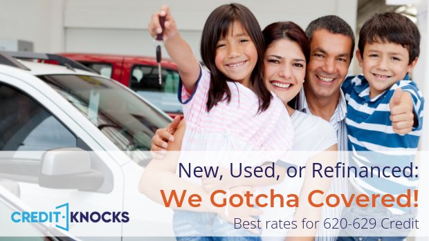 New, Used, and Refinanced Auto Loan Rates for 620 621 622 622 623 624 625 626 627 628 629 Credit Score