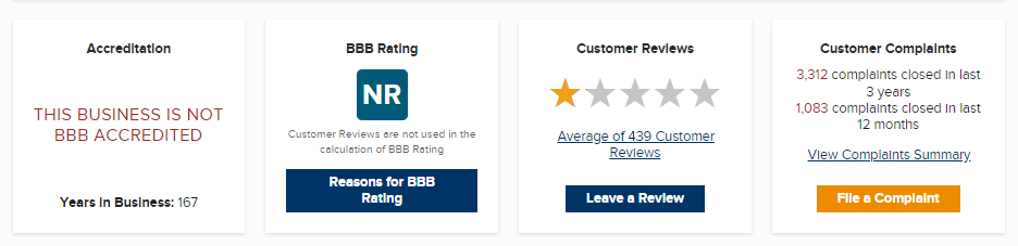 Wells Fargo Bank BBB wells fargo bbb reviews better business bureau customer reviews bbb rating customer complaints