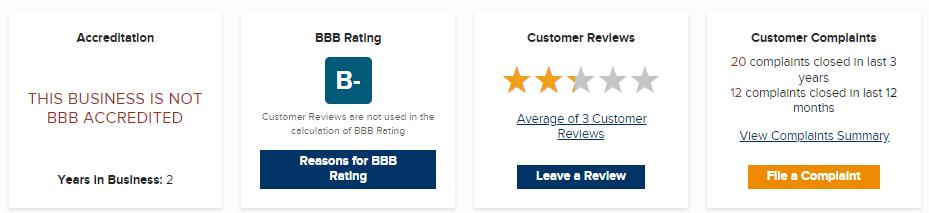 credit secrets book review credit secrets bbb rating info up llc customer reviews complaints