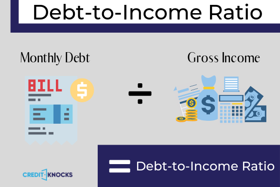 How To Calculate Your Debt to Income Ratio (DTI) for a loan or mortgage