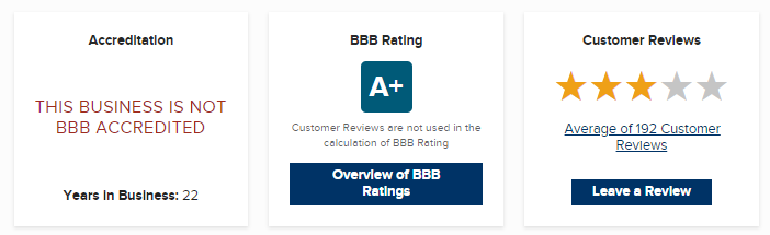 lendingtree auto loan reviews bbb better business bureau a