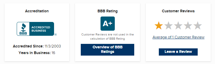 myautoloan_bbb better business bureau my auto loan review myautoloan com reviews myautoloan.com
