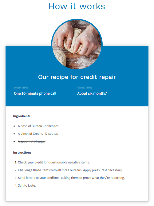 what does creditrepair.com cover