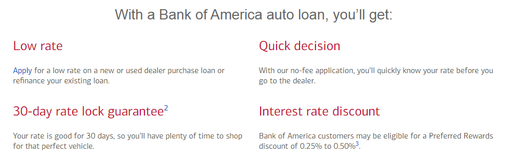 bank of america auto loan rates boa car loan rates how it works