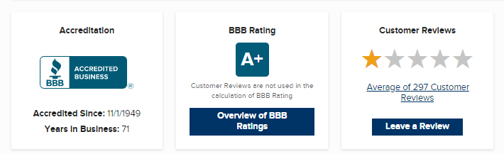 Bank of america bbb reviews bank of america reviews bbb better business bureau