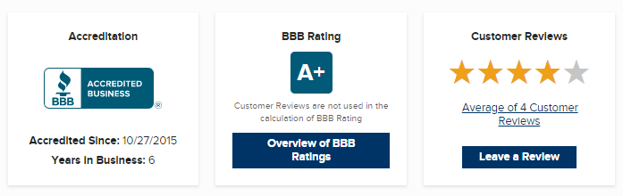 discover-personal-loans-bbb-better-business-bureau-customer-reviews-complaints
