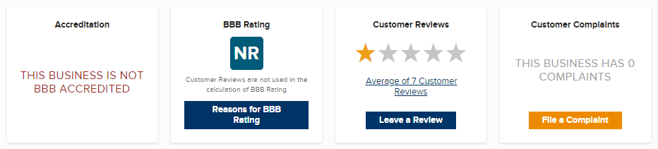 discover-personal-loans-bbb-better-business-bureau-customer-reviews-complaints