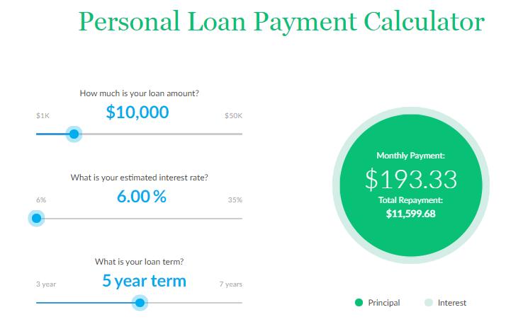 lendingtree-personal-loan-payment-calculator