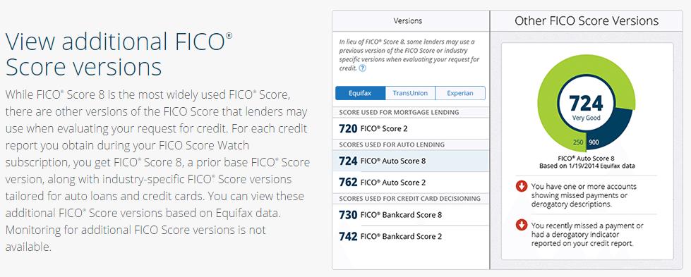 multiple fico scores