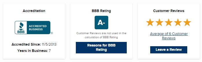 rentreporters bbb reviews customer reviews complaints rent reporters review better business bureau