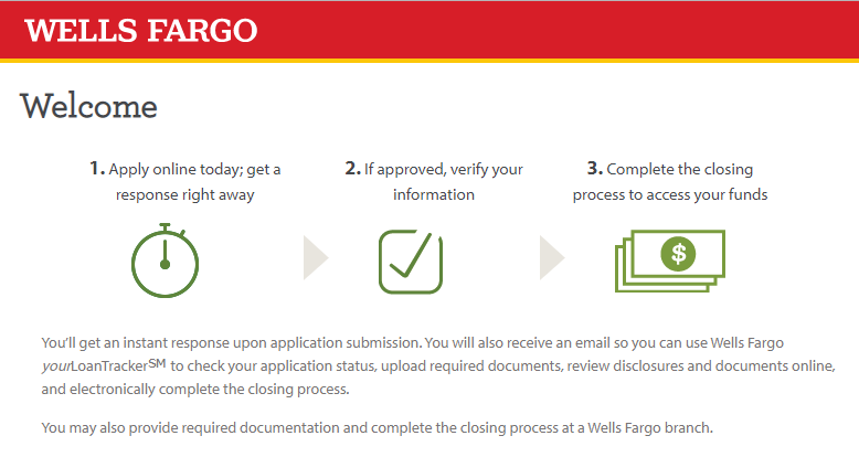 wells fargo personal loan application process apply online apply wells fargo app personal loan application