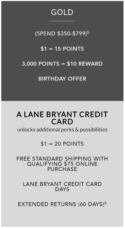 gold-lane-bryant-comenity-bank-credit-card