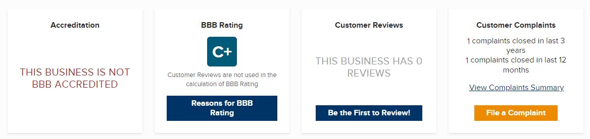 personalloans.com-bbb-customer-complaints-reviews-better-business-bureau