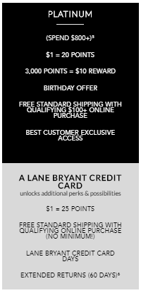 platinum-lane-bryant comenity bank-credit-card