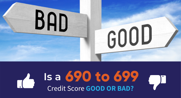 690 credit score, 691 credit score, 692 credit score, 693 credit score, 694 credit score, 695 credit score, 696 credit score, 697 credit score, 698 credit score, 699 credit score