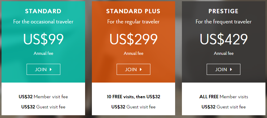 priority pass costs