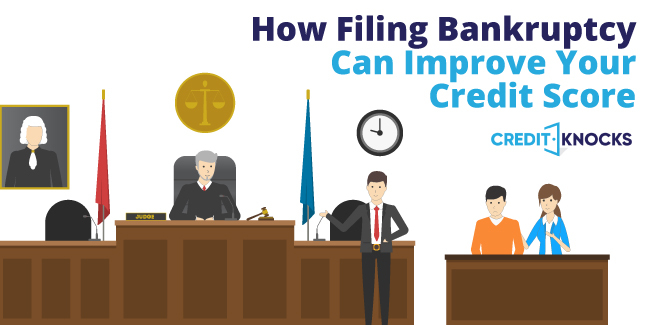 how much does bankruptcy affect my credit score, does bankruptcy hurt credit score